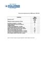 Полиэтилен высокого давления низкой плотности LDPE/ПВД Полимир 15803-020