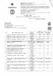 Полиэтилен высокого давления низкой плотности LDPE/ПВД Роснефть 10803-020
