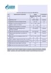 Полиэтилен высокого давления низкой плотности LDPE/ПВД Газпром нефтехим 15803-020