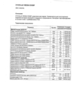 Сополимер акрилонитрила, бутадиена и стирола ABS/АБС Sabic CYCOLAC RESIN ЕХ58F