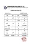 Полиэтилентерефталат ПЭТФ/PET Dragon Special Resin TLE-101