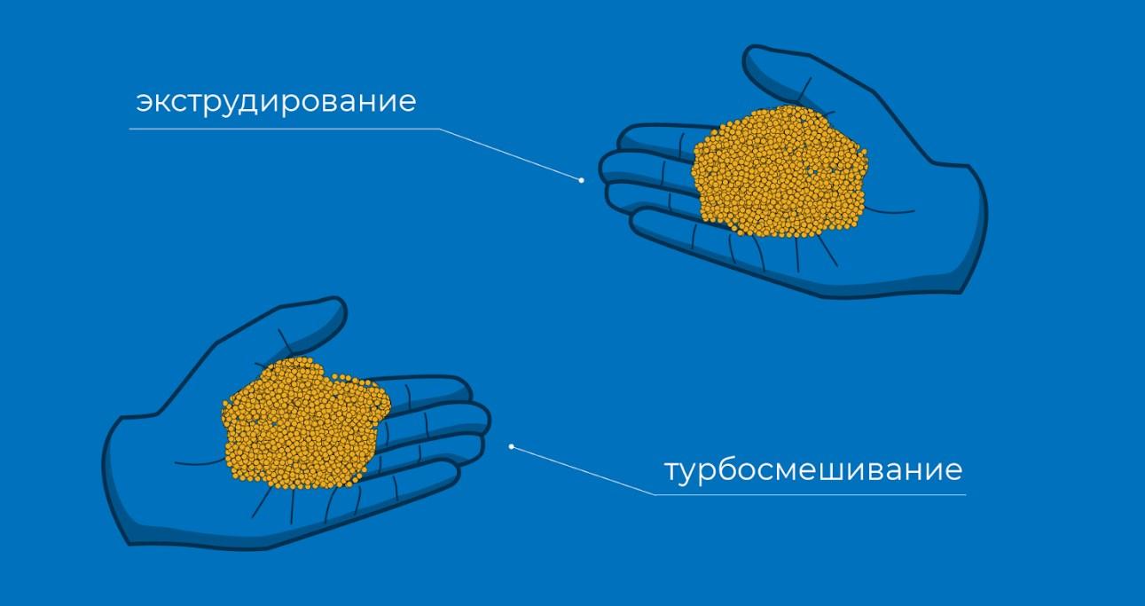 На что влияет окрашивание полимера в ротационном формовании?